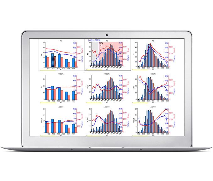 X10-Analytics